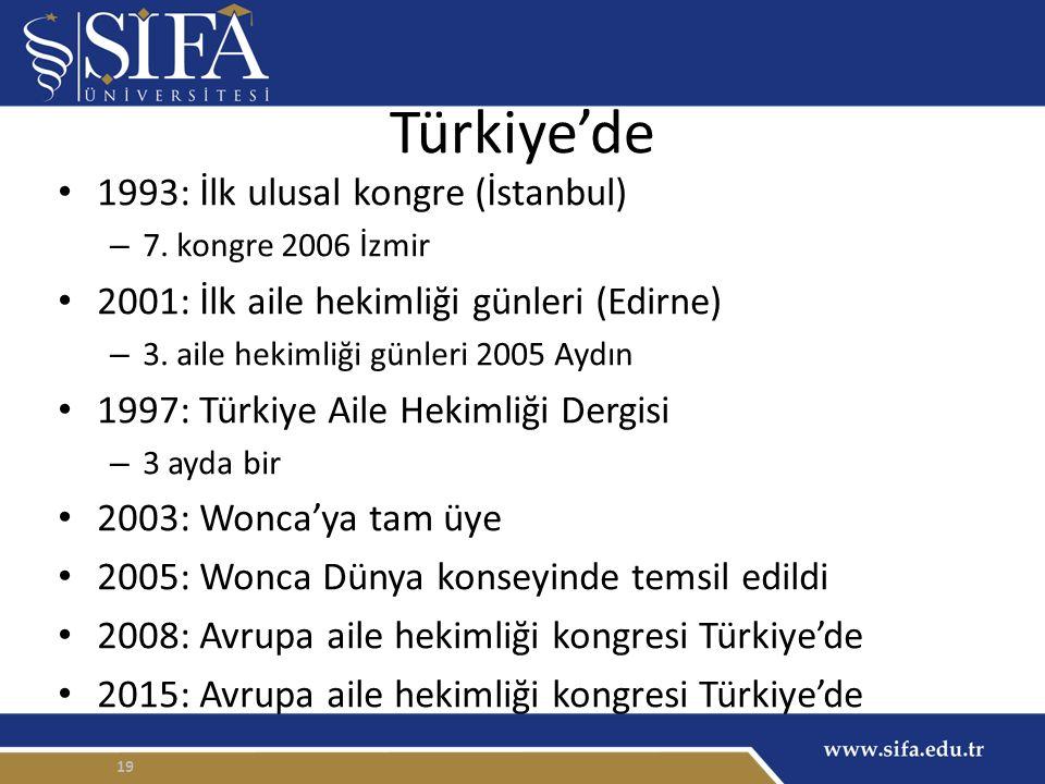 19 Türkiye'de 1993: İlk ulusal kongre (İstanbul) – 7.