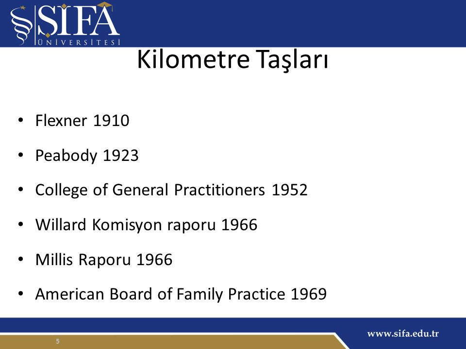 5 Flexner 1910 Peabody 1923 College of General Practitioners 1952 Willard Komisyon raporu 1966 Millis Raporu 1966 American Board of Family Practice 1969 Kilometre Taşları