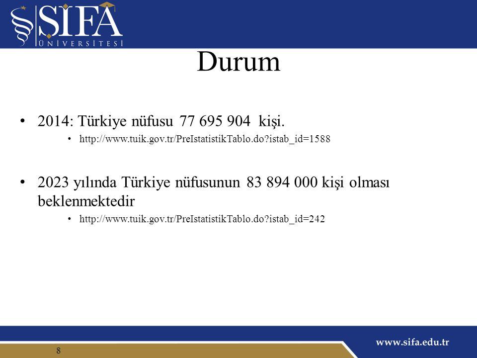8 Durum 2014: Türkiye nüfusu 77 695 904 kişi.