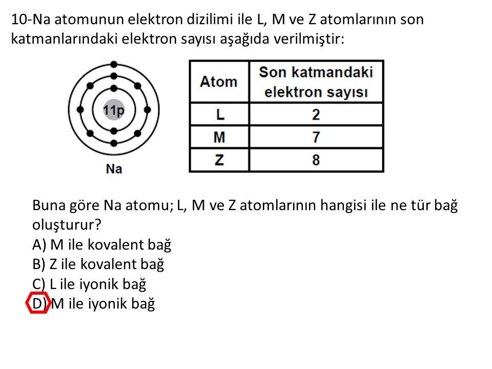 10-Na atomunun elektron dizilimi ile L, M ve Z atomlarının son katmanlarındaki elektron sayısı aşağıda verilmiştir: Buna göre Na atomu; L, M ve Z atomlarının hangisi ile ne tür bağ oluşturur.