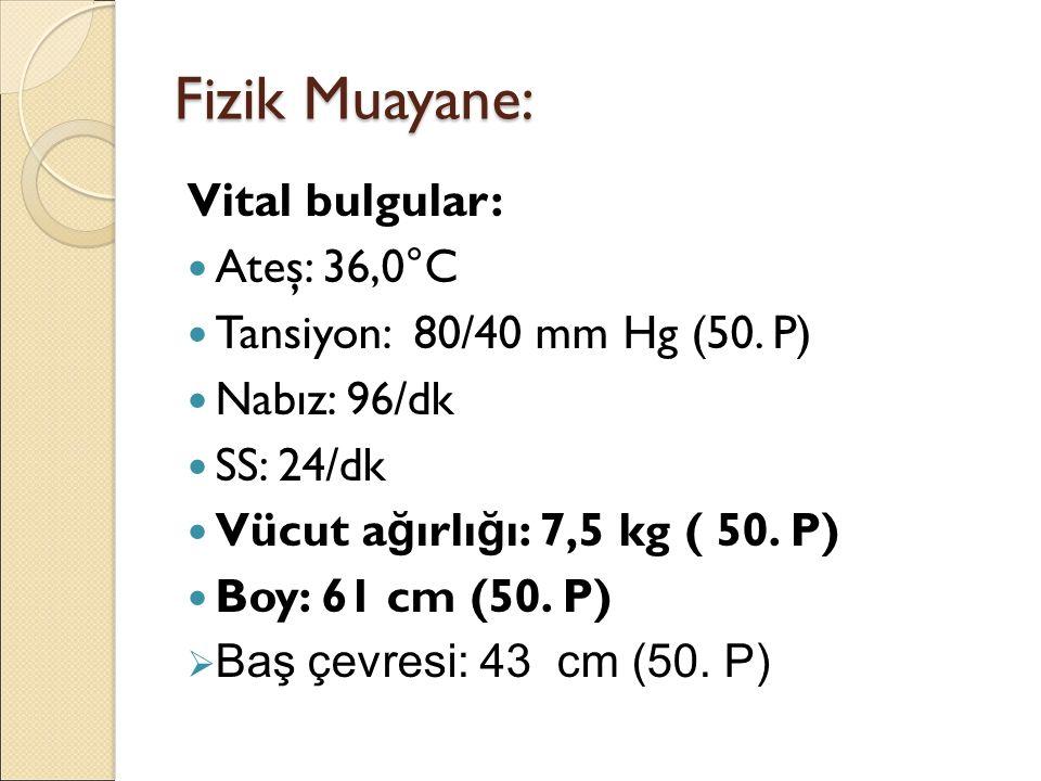 Fizik Muayane: Vital bulgular: Ateş: 36,0°C Tansiyon: 80/40 mm Hg (50.