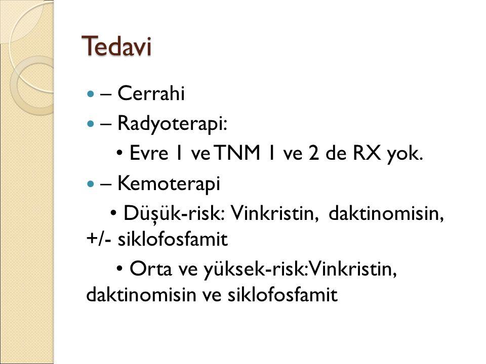 Tedavi – Cerrahi – Radyoterapi: Evre 1 ve TNM 1 ve 2 de RX yok. – Kemoterapi Düşük-risk: Vinkristin, daktinomisin, +/- siklofosfamit Orta ve yüksek-ri