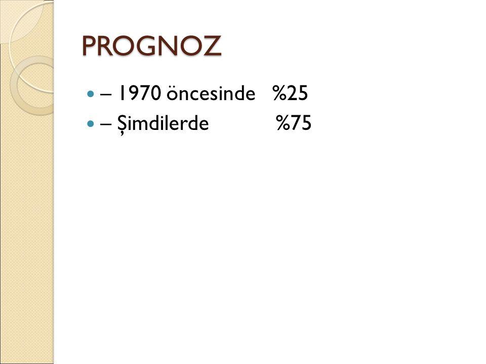 PROGNOZ – 1970 öncesinde %25 – Şimdilerde %75