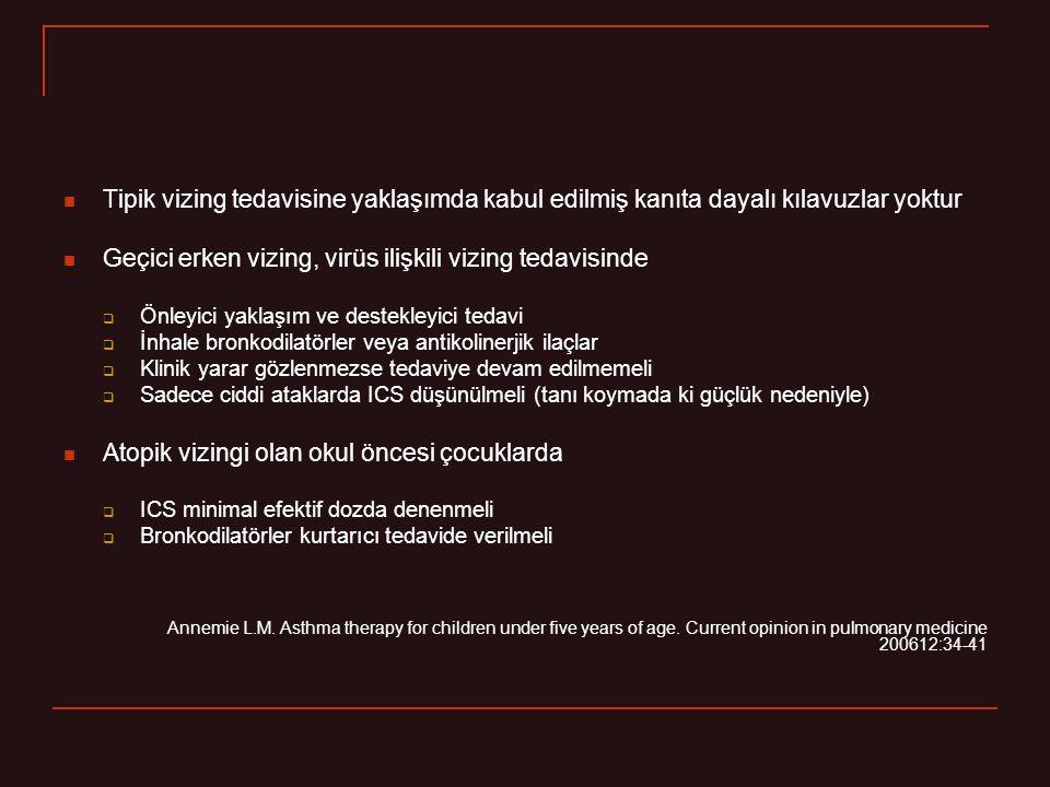 Tipik vizing tedavisine yaklaşımda kabul edilmiş kanıta dayalı kılavuzlar yoktur Geçici erken vizing, virüs ilişkili vizing tedavisinde  Önleyici yaklaşım ve destekleyici tedavi  İnhale bronkodilatörler veya antikolinerjik ilaçlar  Klinik yarar gözlenmezse tedaviye devam edilmemeli  Sadece ciddi ataklarda ICS düşünülmeli (tanı koymada ki güçlük nedeniyle) Atopik vizingi olan okul öncesi çocuklarda  ICS minimal efektif dozda denenmeli  Bronkodilatörler kurtarıcı tedavide verilmeli Annemie L.M.