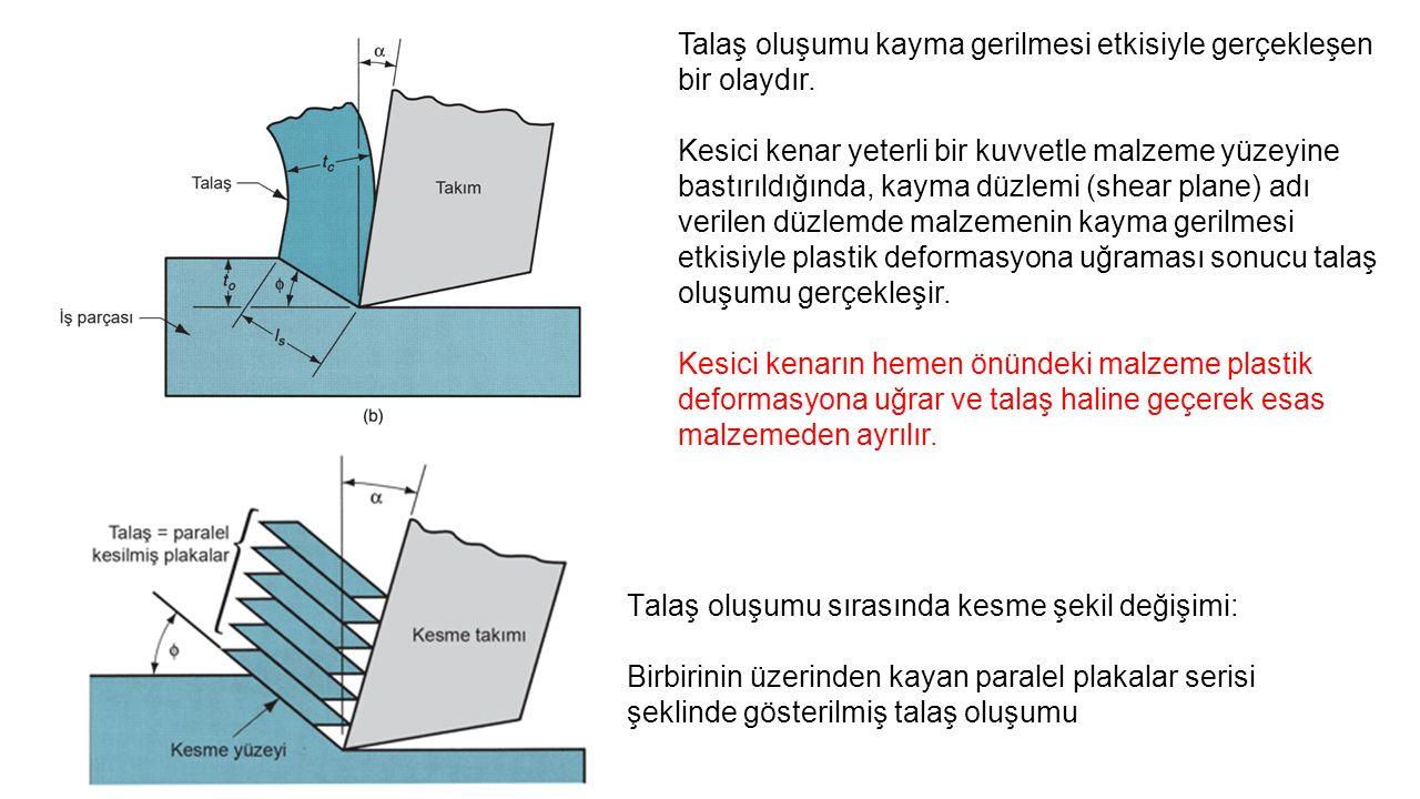 Talaş oluşumu kayma gerilmesi etkisiyle gerçekleşen bir olaydır. Kesici kenar yeterli bir kuvvetle malzeme yüzeyine bastırıldığında, kayma düzlemi (sh