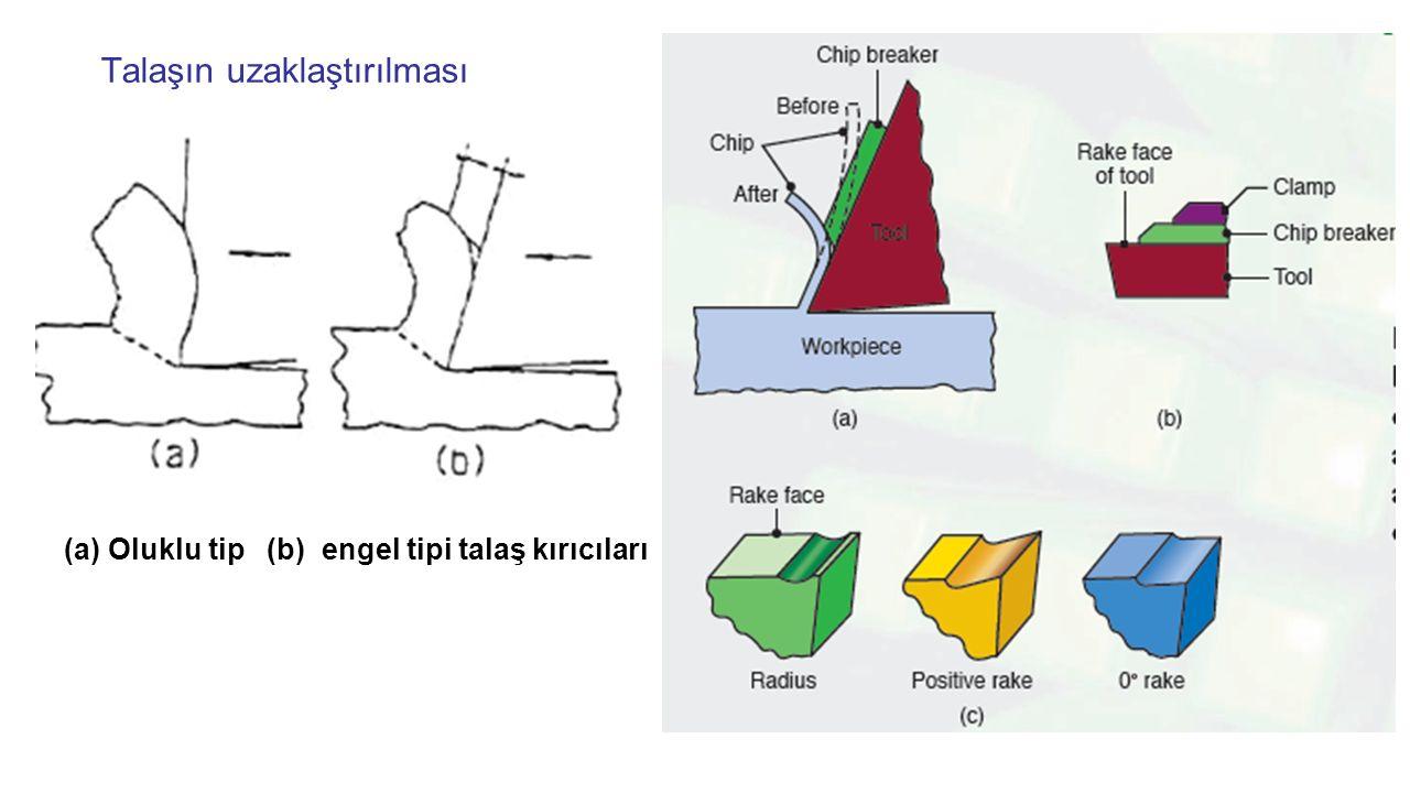 Talaşın uzaklaştırılması (a) Oluklu tip (b) engel tipi talaş kırıcıları