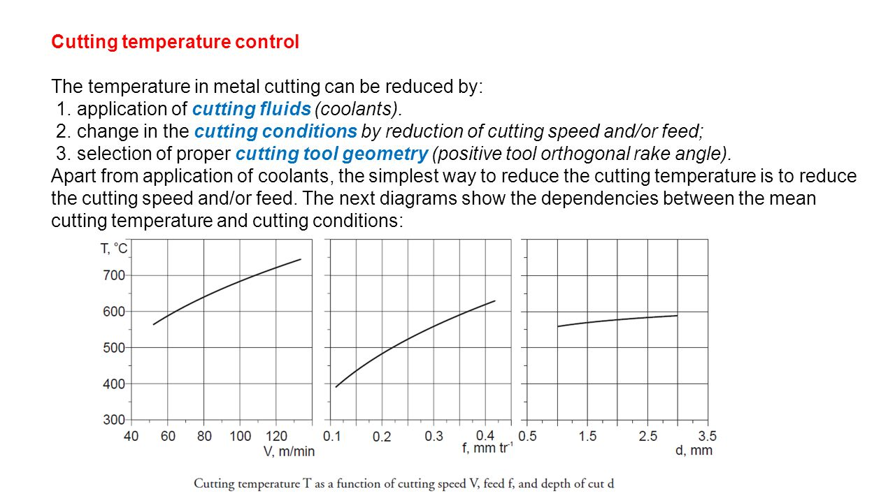 Cutting temperature control The temperature in metal cutting can be reduced by: 1.