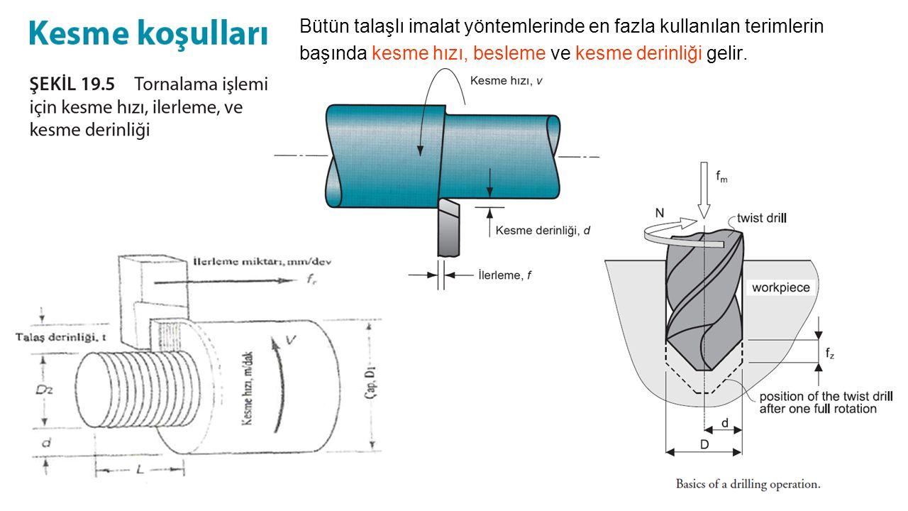 Bütün talaşlı imalat yöntemlerinde en fazla kullanılan terimlerin başında kesme hızı, besleme ve kesme derinliği gelir.