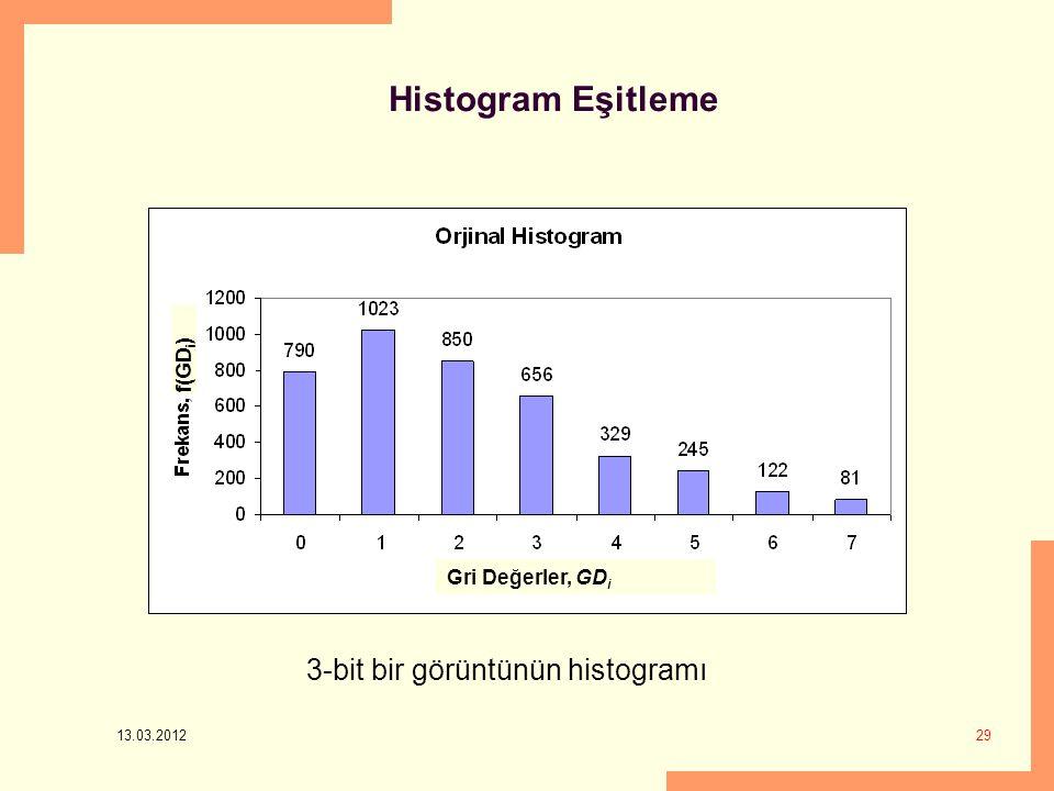 13.03.2012 29 Histogram Eşitleme 3-bit bir görüntünün histogramı Gri Değerler, GD i f(GD i )