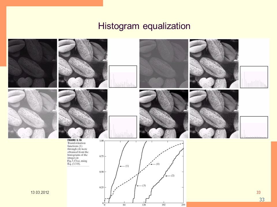 13.03.2012 33 ©2011, Selim Aksoy33 Histogram equalization