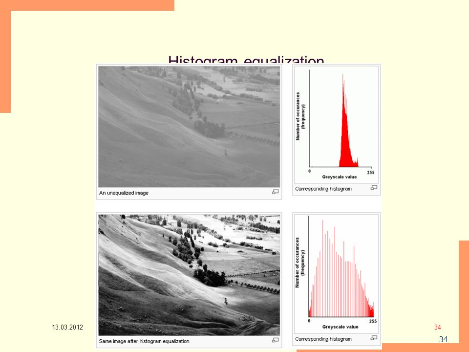 13.03.2012 34 ©2011, Selim Aksoy34 Histogram equalization
