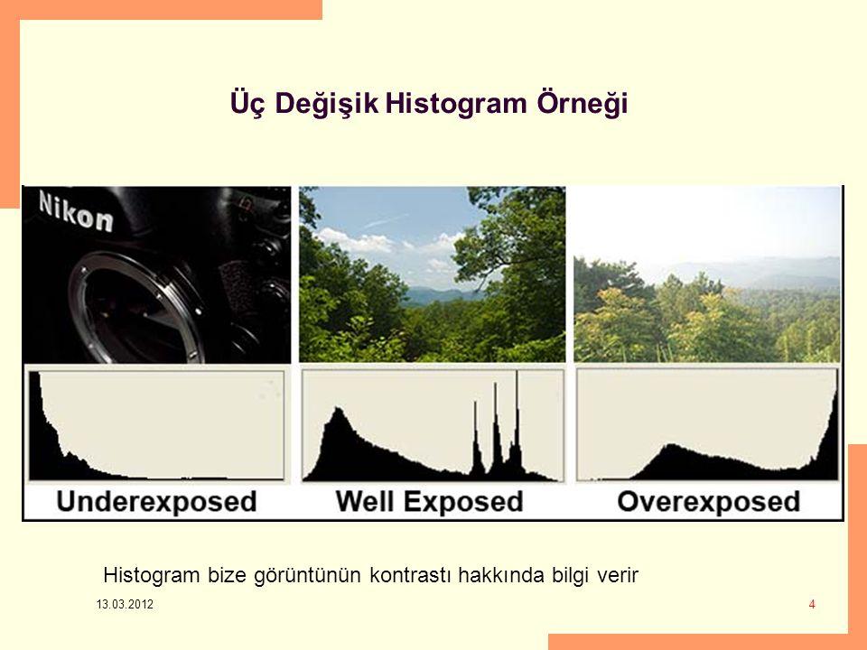 13.03.2012 4 Üç Değişik Histogram Örneği Histogram bize görüntünün kontrastı hakkında bilgi verir