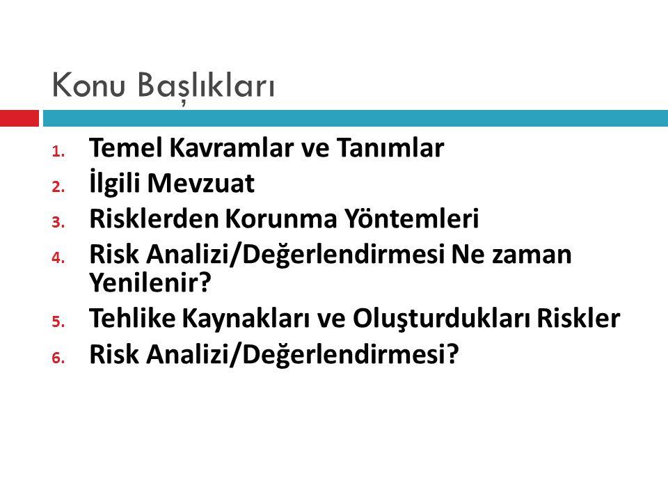Konu Başlıkları 1. Temel Kavramlar ve Tanımlar 2. İlgili Mevzuat 3. Risklerden Korunma Yöntemleri 4. Risk Analizi/Değerlendirmesi Ne zaman Yenilenir?
