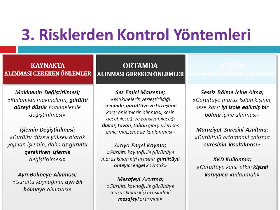3. Risklerden Kontrol Yöntemleri ORTAMDA ALINMASI GEREKEN ÖNLEMLER ORTAMDA ALINMASI GEREKEN ÖNLEMLER KİŞİDE ALINMASI GEREKEN ÖNLEMLER KİŞİDE ALINMASI