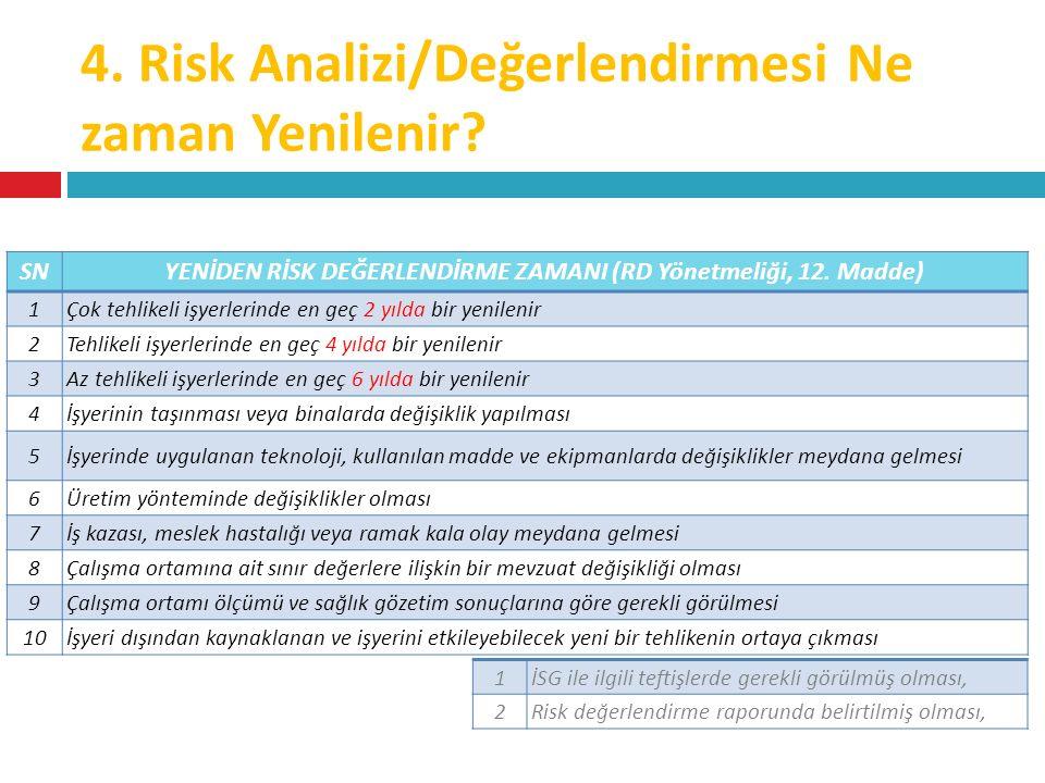 4. Risk Analizi/Değerlendirmesi Ne zaman Yenilenir? SNYENİDEN RİSK DEĞERLENDİRME ZAMANI (RD Yönetmeliği, 12. Madde) 1Çok tehlikeli işyerlerinde en geç