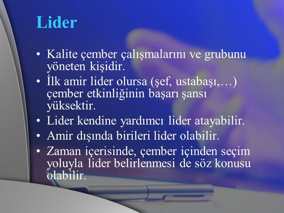 Lider Kalite çember çalışmalarını ve grubunu yöneten kişidir. İlk amir lider olursa (şef, ustabaşı,…) çember etkinliğinin başarı şansı yüksektir. Lide