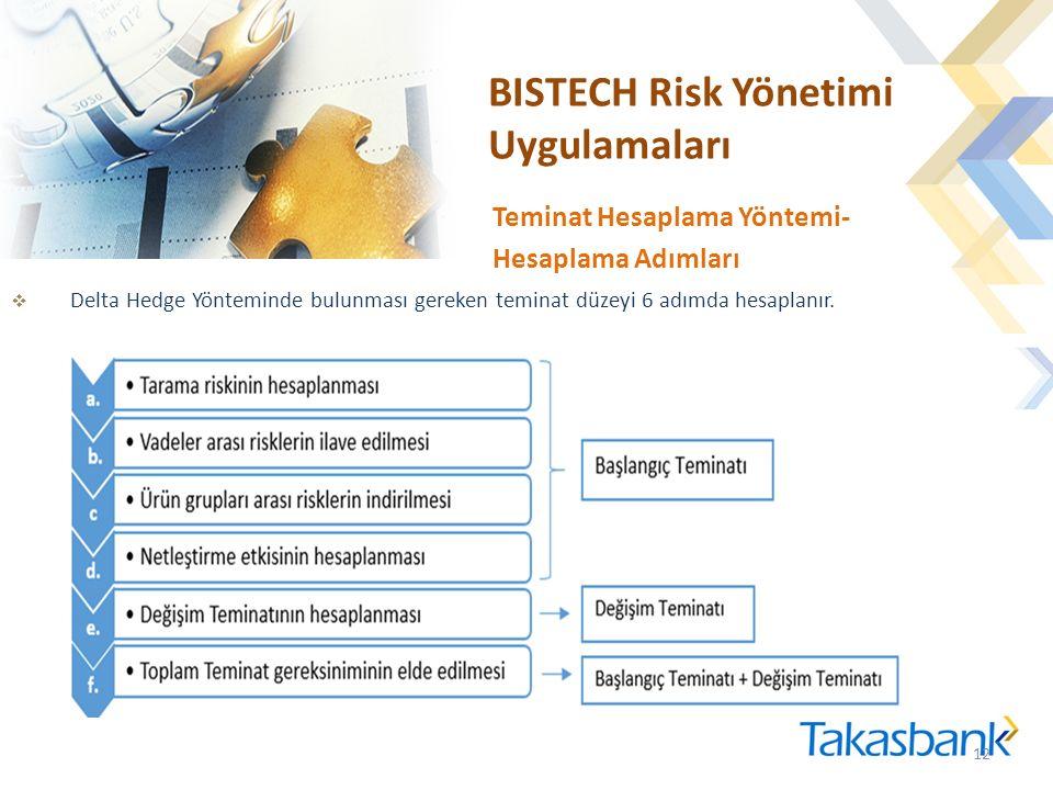 BISTECH Risk Yönetimi Uygulamaları  Delta Hedge Yönteminde bulunması gereken teminat düzeyi 6 adımda hesaplanır.