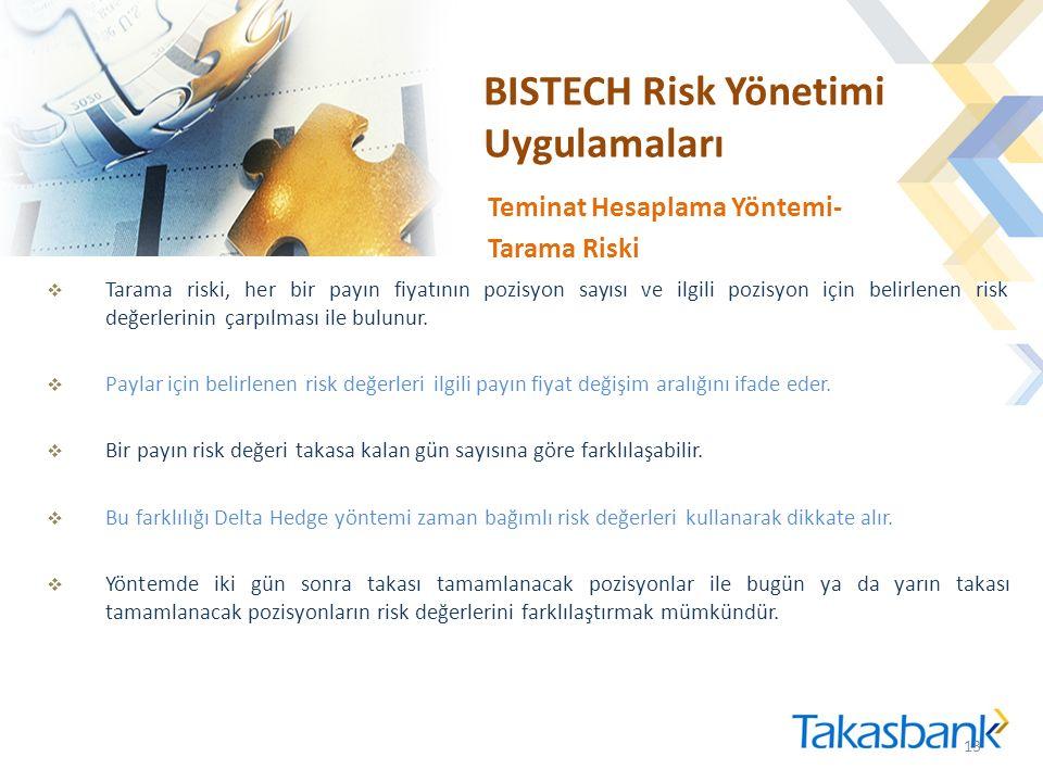 BISTECH Risk Yönetimi Uygulamaları  Tarama riski, her bir payın fiyatının pozisyon sayısı ve ilgili pozisyon için belirlenen risk değerlerinin çarpılması ile bulunur.