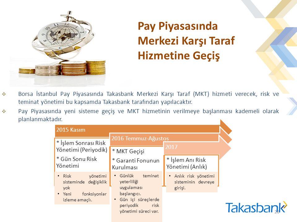 Pay Piyasasında Merkezi Karşı Taraf Hizmetine Geçiş  Borsa İstanbul Pay Piyasasında Takasbank Merkezi Karşı Taraf (MKT) hizmeti verecek, risk ve teminat yönetimi bu kapsamda Takasbank tarafından yapılacaktır.