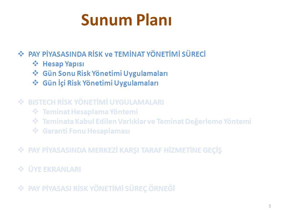 Pay Piyasası- Hesap Yapısı  Borsa İstanbul Pay Piyasası'ndaki hesap yapısı müşteri/portföy, MKT hizmeti verilen/verilmeyen sermaye piyasası aracı kırılımları dikkate alınarak oluşturulmuştur.