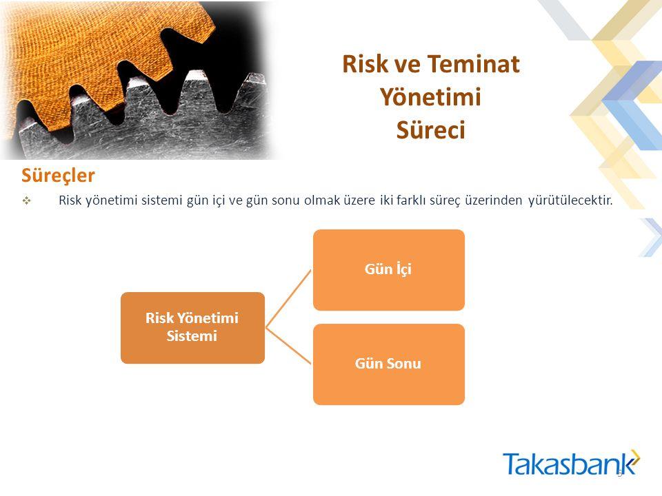 Risk ve Teminat Yönetimi Süreci Süreçler  Risk yönetimi sistemi gün içi ve gün sonu olmak üzere iki farklı süreç üzerinden yürütülecektir.