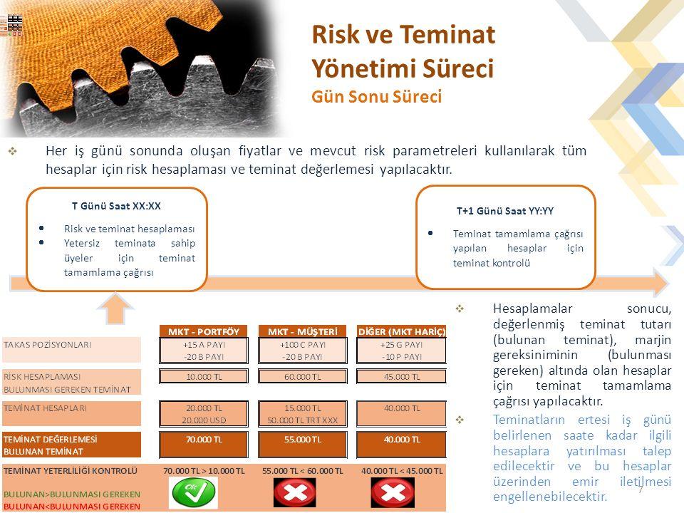 Risk ve Teminat Yönetimi Süreci Gün Sonu Süreci  Her iş günü sonunda oluşan fiyatlar ve mevcut risk parametreleri kullanılarak tüm hesaplar için risk hesaplaması ve teminat değerlemesi yapılacaktır.