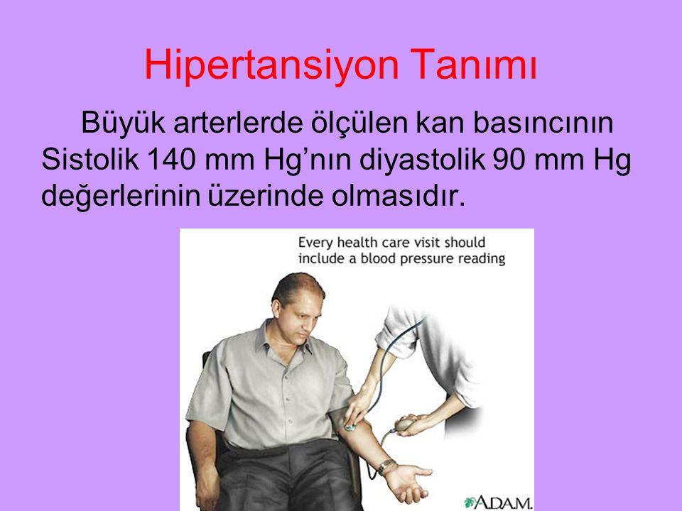 Hipertansiyon etiyolojisi Yaş Genetik Fazla kilo Stres Tuz alımı Sigara Alkol Şişmanlık Fiziksel hareketsizlik