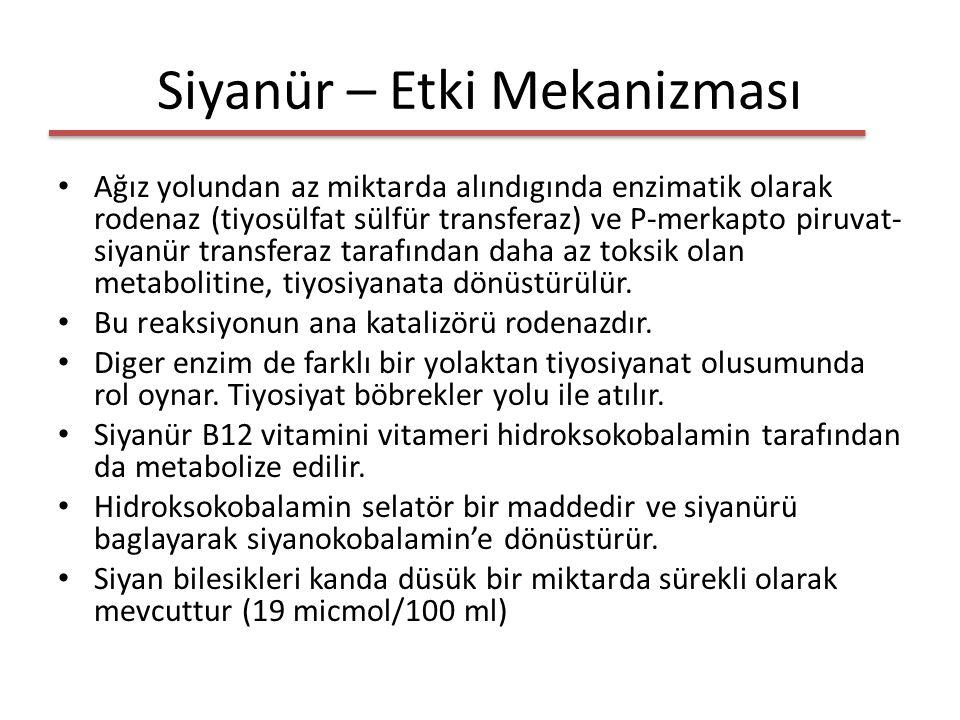 Siyanür – Etki Mekanizması Ağız yolundan az miktarda alındıgında enzimatik olarak rodenaz (tiyosülfat sülfür transferaz) ve P-merkapto piruvat- siyanür transferaz tarafından daha az toksik olan metabolitine, tiyosiyanata dönüstürülür.