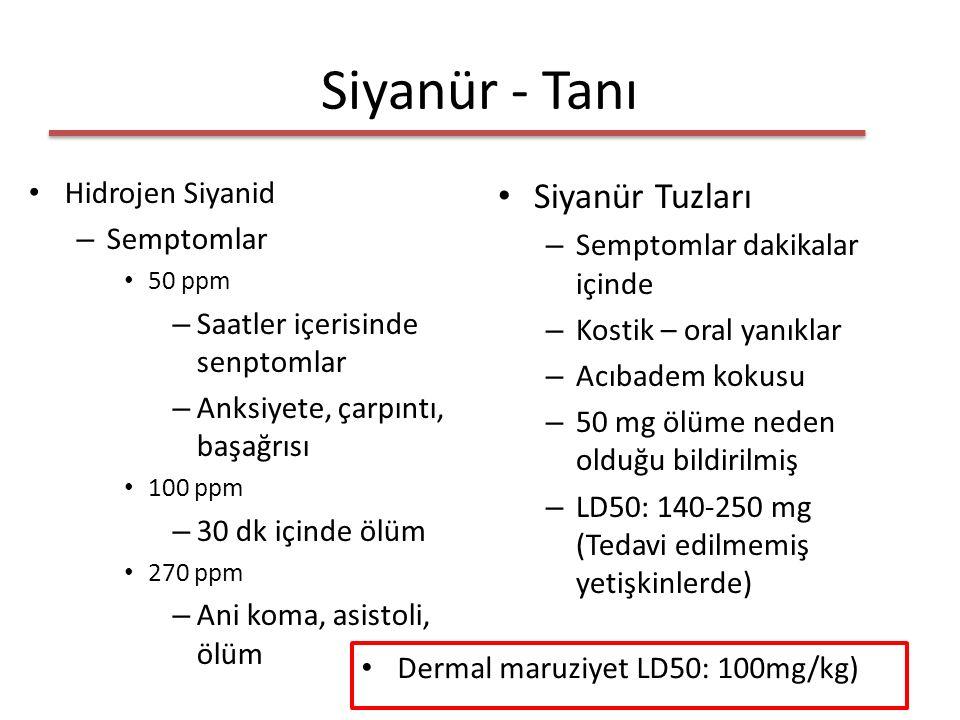 Siyanür - Tanı Hidrojen Siyanid – Semptomlar 50 ppm – Saatler içerisinde senptomlar – Anksiyete, çarpıntı, başağrısı 100 ppm – 30 dk içinde ölüm 270 ppm – Ani koma, asistoli, ölüm Siyanür Tuzları – Semptomlar dakikalar içinde – Kostik – oral yanıklar – Acıbadem kokusu – 50 mg ölüme neden olduğu bildirilmiş – LD50: 140-250 mg (Tedavi edilmemiş yetişkinlerde) Dermal maruziyet LD50: 100mg/kg)