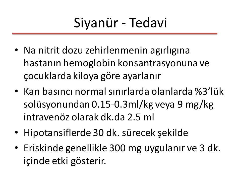 Siyanür - Tedavi Na nitrit dozu zehirlenmenin agırlıgına hastanın hemoglobin konsantrasyonuna ve çocuklarda kiloya göre ayarlanır Kan basıncı normal sınırlarda olanlarda %3'lük solüsyonundan 0.15-0.3ml/kg veya 9 mg/kg intravenöz olarak dk.da 2.5 ml Hipotansiflerde 30 dk.