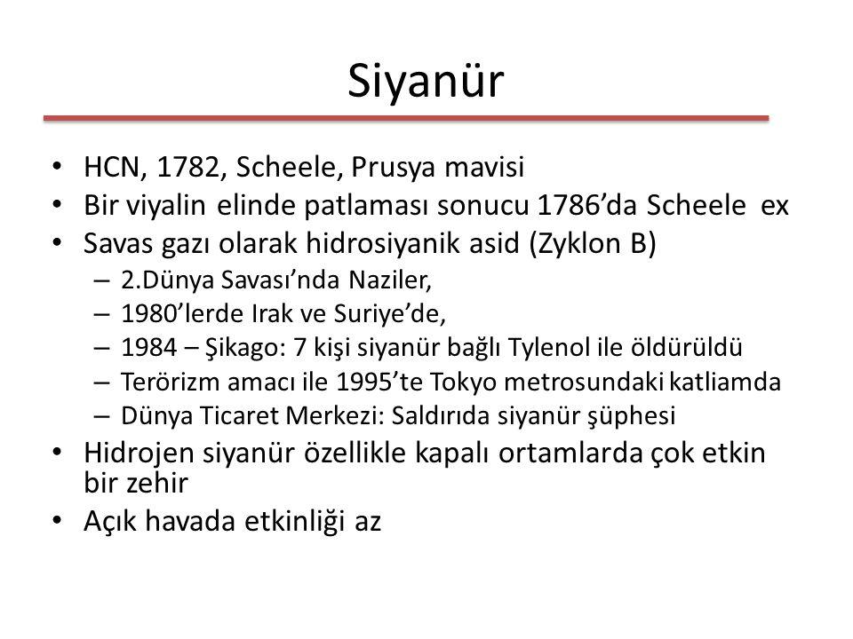 Siyanür HCN, 1782, Scheele, Prusya mavisi Bir viyalin elinde patlaması sonucu 1786'da Scheele ex Savas gazı olarak hidrosiyanik asid (Zyklon B) – 2.Dünya Savası'nda Naziler, – 1980'lerde Irak ve Suriye'de, – 1984 – Şikago: 7 kişi siyanür bağlı Tylenol ile öldürüldü – Terörizm amacı ile 1995'te Tokyo metrosundaki katliamda – Dünya Ticaret Merkezi: Saldırıda siyanür şüphesi Hidrojen siyanür özellikle kapalı ortamlarda çok etkin bir zehir Açık havada etkinliği az