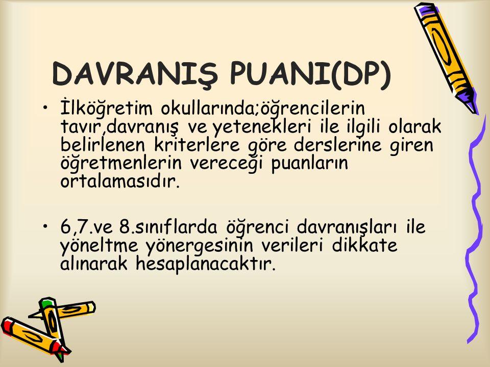 DAVRANIŞ PUANI(DP) İlköğretim okullarında;öğrencilerin tavır,davranış ve yetenekleri ile ilgili olarak belirlenen kriterlere göre derslerine giren öğr