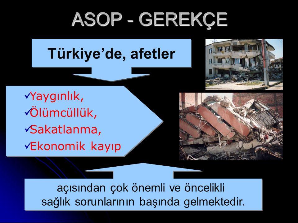 Yaygınlık, Ölümcüllük, Sakatlanma, Ekonomik kayıp Yaygınlık, Ölümcüllük, Sakatlanma, Ekonomik kayıp Türkiye'de, afetler açısından çok önemli ve öncelikli sağlık sorunlarının başında gelmektedir.