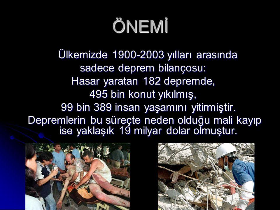 ÖNEMİ Ülkemizde 1900-2003 yılları arasında Ülkemizde 1900-2003 yılları arasında sadece deprem bilançosu: Hasar yaratan 182 depremde, 495 bin konut yıkılmış, 99 bin 389 insan yaşamını yitirmiştir.