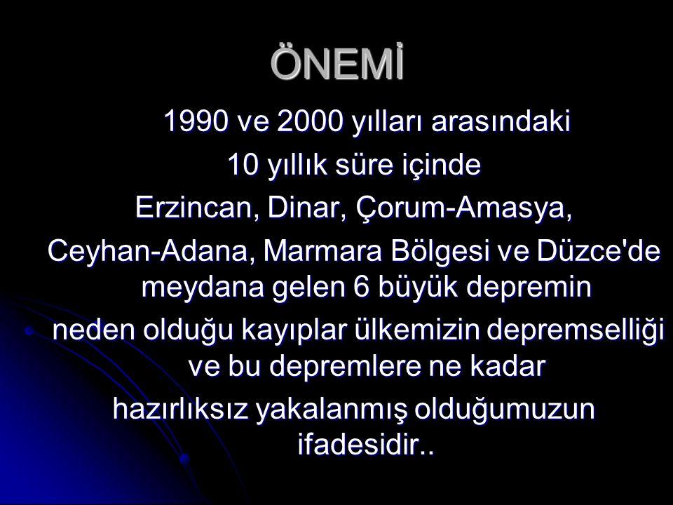 1990 ve 2000 yılları arasındaki 1990 ve 2000 yılları arasındaki 10 yıllık süre içinde Erzincan, Dinar, Çorum-Amasya, Ceyhan-Adana, Marmara Bölgesi ve Düzce de meydana gelen 6 büyük depremin neden olduğu kayıplar ülkemizin depremselliği ve bu depremlere ne kadar neden olduğu kayıplar ülkemizin depremselliği ve bu depremlere ne kadar hazırlıksız yakalanmış olduğumuzun ifadesidir..