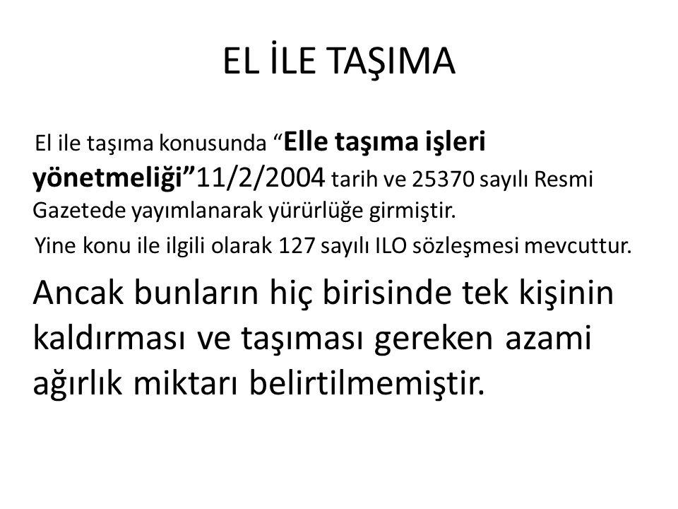 """EL İLE TAŞIMA El ile taşıma konusunda """" Elle taşıma işleri yönetmeliği""""11/2/2004 tarih ve 25370 sayılı Resmi Gazetede yayımlanarak yürürlüğe girmiştir"""