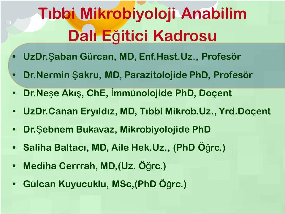 Tıbbi Mikrobiyoloji Anabilim Dalı E ğ itici Kadrosu UzDr.