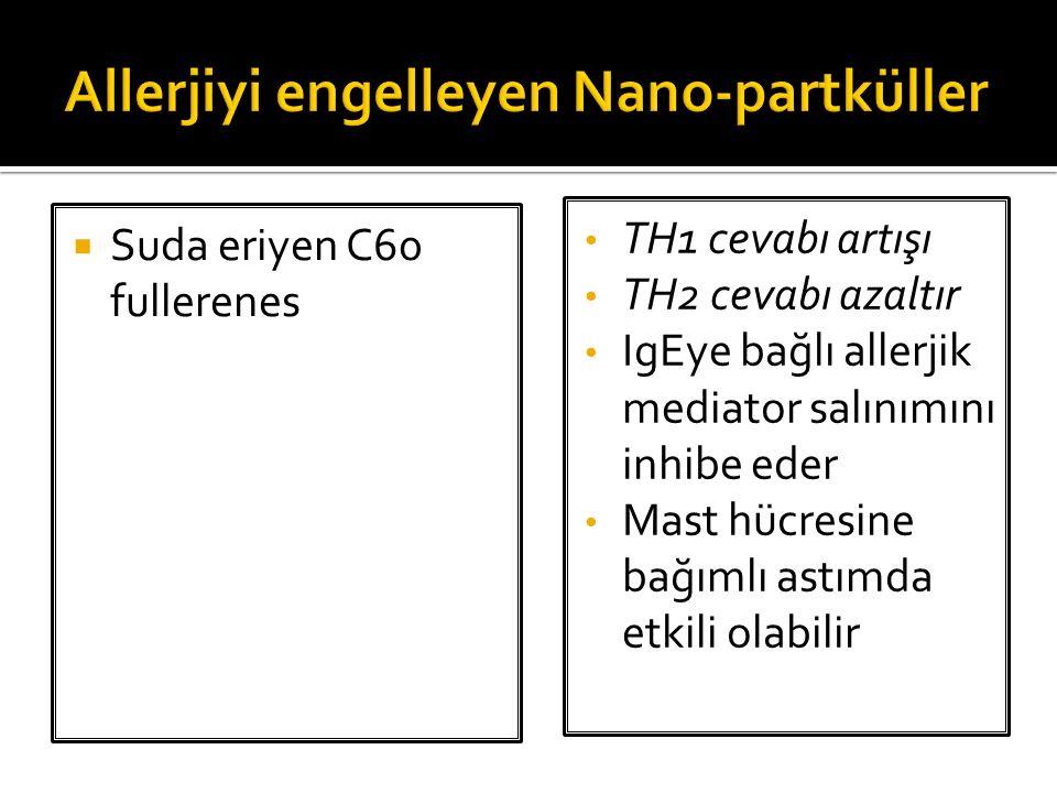  Suda eriyen C60 fullerenes TH1 cevabı artışı TH2 cevabı azaltır IgEye bağlı allerjik mediator salınımını inhibe eder Mast hücresine bağımlı astımda