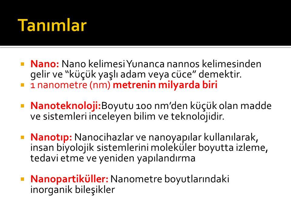 " Nano: Nano kelimesi Yunanca nannos kelimesinden gelir ve ""küçük yaşlı adam veya cüce"" demektir.  1 nanometre (nm) metrenin milyarda biri  Nanotekn"