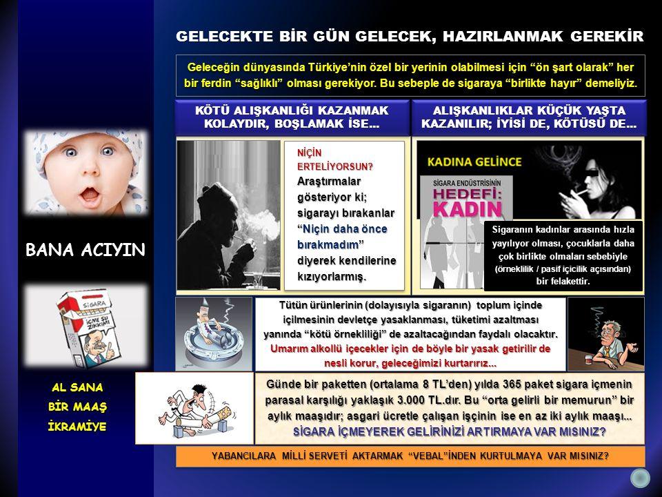 BANA ACIYIN GELECEKTE BİR GÜN GELECEK, HAZIRLANMAK GEREKİR Geleceğin dünyasında Türkiye'nin özel bir yerinin olabilmesi için ön şart olarak her bir ferdin sağlıklı olması gerekiyor.