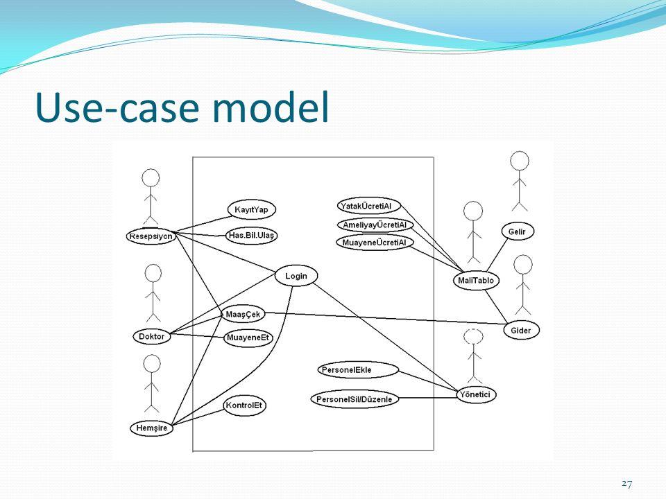 Use-case model 27