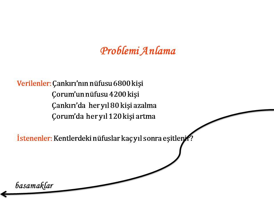 Problemi Anlama Verilenler: Çankırı'nın nüfusu 6800 kişi Çorum'un nüfusu 4200 kişi Çankırı'da her yıl 80 kişi azalma Çorum'da her yıl 120 kişi artma İstenenler: Kentlerdeki nüfuslar kaç yıl sonra eşitlenir.