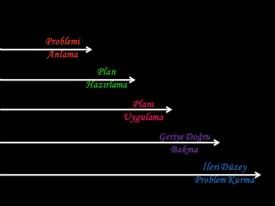 Geriye Doğru Bakma Başka bir stratejiyle sağlama yapalım… Nüfusların eşitlenmesi için gereken yıl sayısı: x x yıl sonra; Çankırı Kenti'nin nüfusu Çorum Kenti'nin nüfusu 6800 – 120x 4200 + 80x x yıl sonra nüfuslar eşitlendiğinden; 6800 – 120x = 4200 + 80x 2600 = 200x 13 = x Başka bir strateji ile de sağlama yapalım… Geçebilecek her yıl için hesaplama yaparak nüfuslarda eşitleme yapmaya çalışalım.