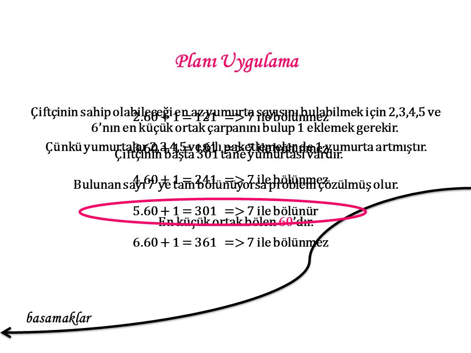 Planı Uygulama Çiftçinin sahip olabileceği en az yumurta sayısını bulabilmek için 2,3,4,5 ve 6'nın en küçük ortak çarpanını bulup 1 eklemek gerekir.