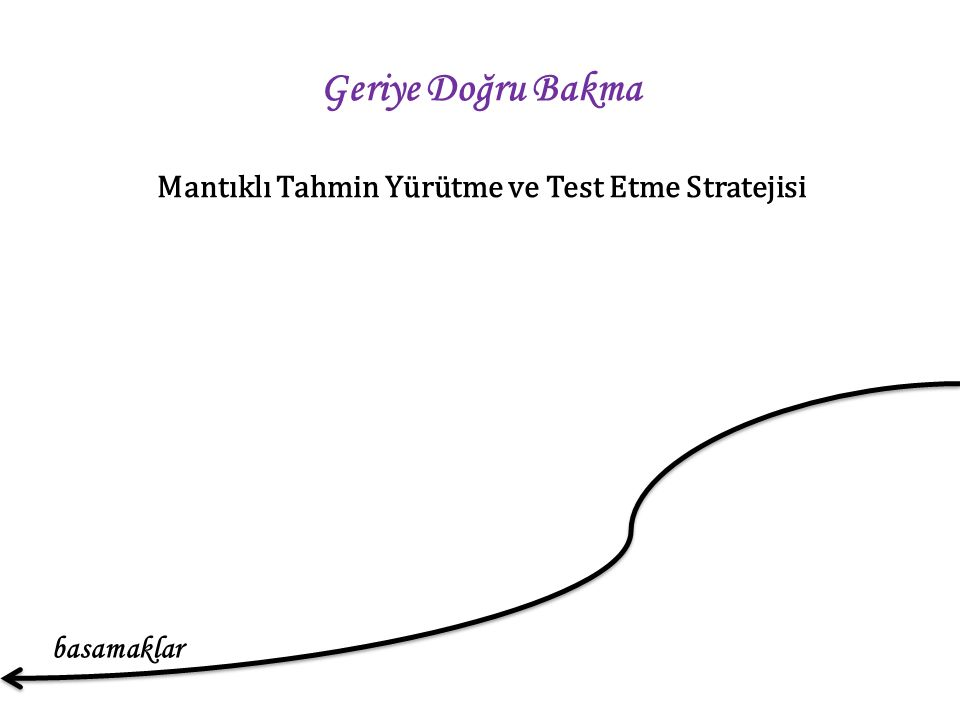Geriye Doğru Bakma basamaklar Mantıklı Tahmin Yürütme ve Test Etme Stratejisi
