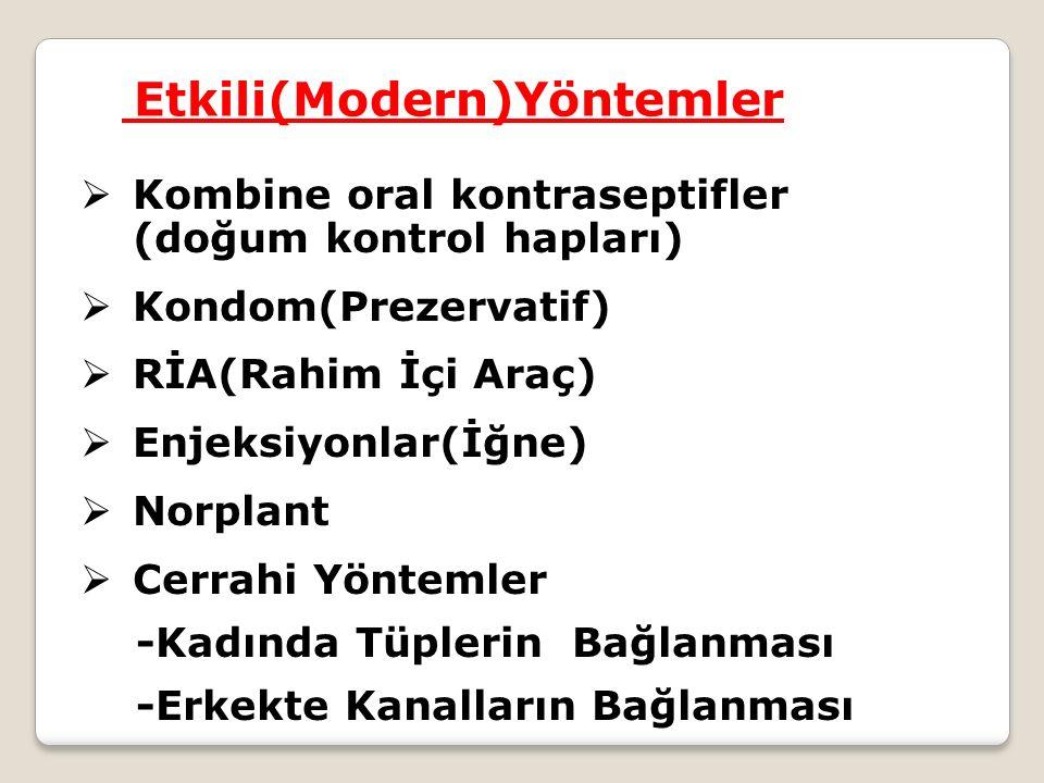 Etkili(Modern)Yöntemler  Kombine oral kontraseptifler (doğum kontrol hapları)  Kondom(Prezervatif)  RİA(Rahim İçi Araç)  Enjeksiyonlar(İğne)  Nor