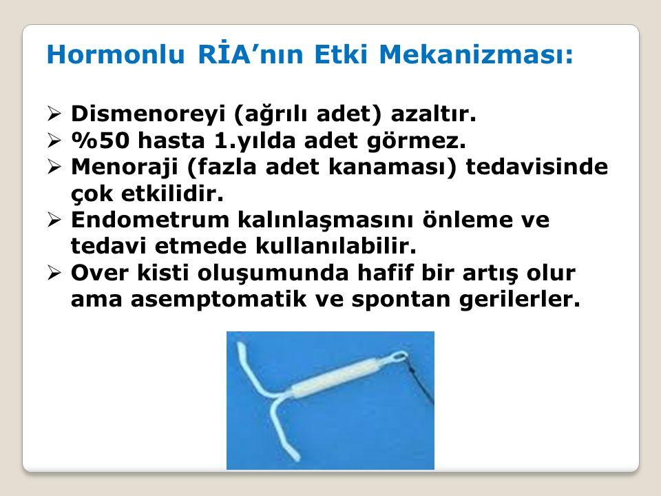 Hormonlu RİA'nın Etki Mekanizması:  Dismenoreyi (ağrılı adet) azaltır.  %50 hasta 1.yılda adet görmez.  Menoraji (fazla adet kanaması) tedavisinde