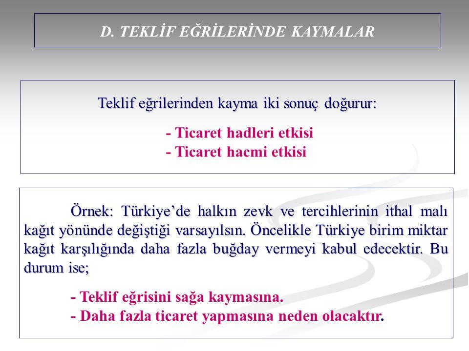 D. TEKLİF EĞRİLERİNDE KAYMALAR Teklif eğrilerinden kayma iki sonuç doğurur: - Ticaret hadleri etkisi - Ticaret hacmi etkisi Örnek: Türkiye'de halkın z