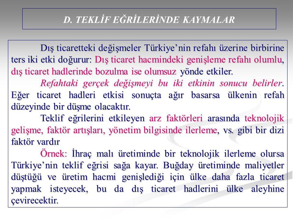 D. TEKLİF EĞRİLERİNDE KAYMALAR Dış ticaretteki değişmeler Türkiye'nin refahı üzerine birbirine ters iki etki doğurur: Dış ticaret hacmindeki genişleme