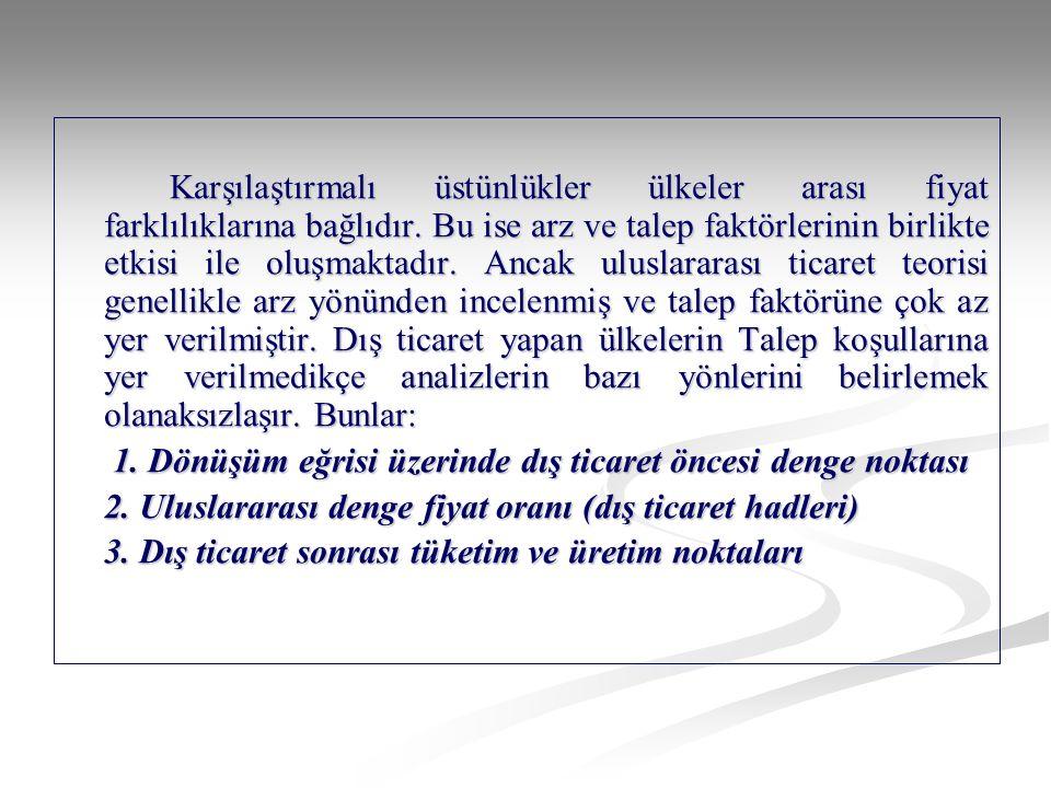 Türkiye iç fiyat oranı ABD iç fiyat oranı R M N O Y L V P S T (Türkiye'nin teklif eğrisi) U (ABD'nin teklif eğrisi) Kağıt Buğday Grafik 2.4.